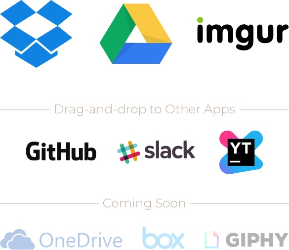 Sharing & Integrations